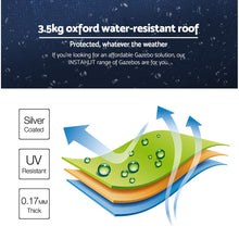 Load image into Gallery viewer, Instahut 3x6m Outdoor Gazebo - Navy