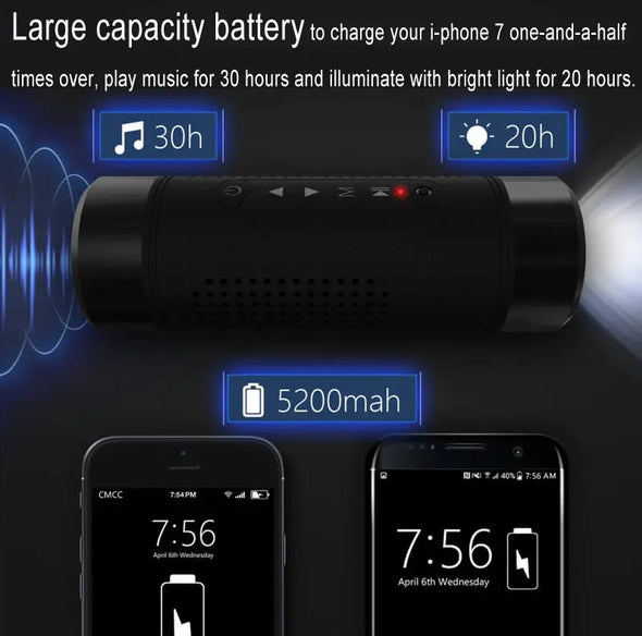 3in1-(Bluetooth Speaker-Bike Torch- Powerbank for Emergency charge) JAKCOM OS2 5200mAH Waterproof TF Card U Disk-(BNV-1255539)