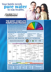 PurePro® USA Reverse Osmosis Water Filter System EZ-105