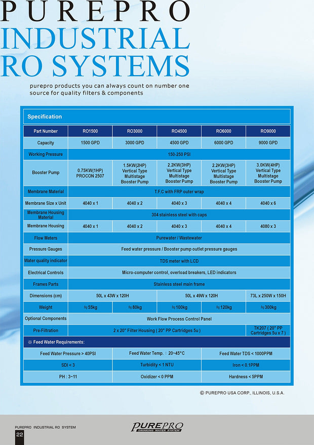 PurePro® USA Industrial Reverse Osmosis System, Commercial RO System RO6000