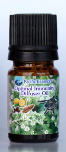 Optimal Immunity Diffuser Oil