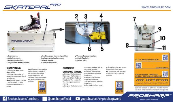 Prosharp SkatePal® Pro 3 Sharpening Machine