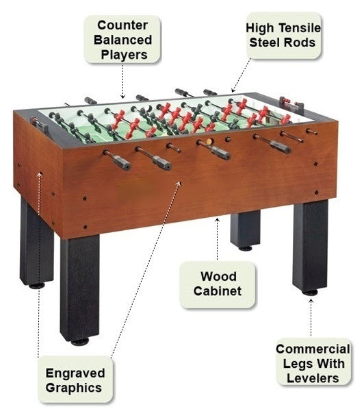 Foosball Table Features