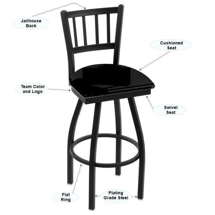 Appalachian State Mountaineers Bar Stool with Back - Sports Fans Plus - 2