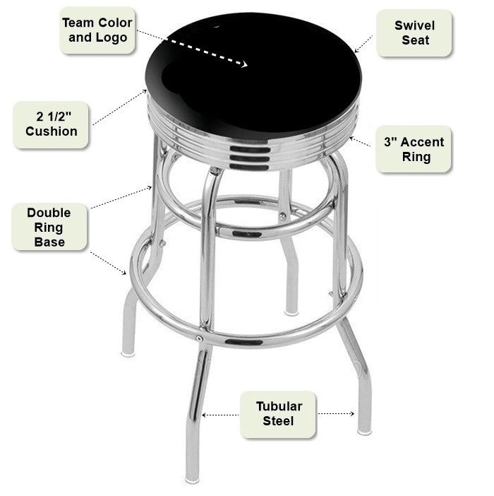 Retro Chrome Ribbed Ring Bar Stool Features