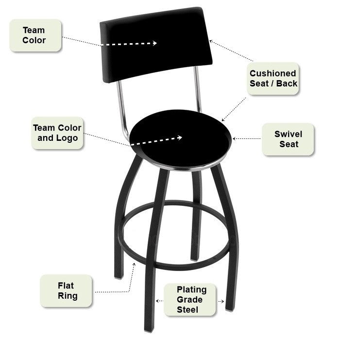 Black Bar Stool with Back Features