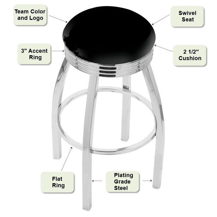 Chrome Ribbed Ring Bar Stool Features