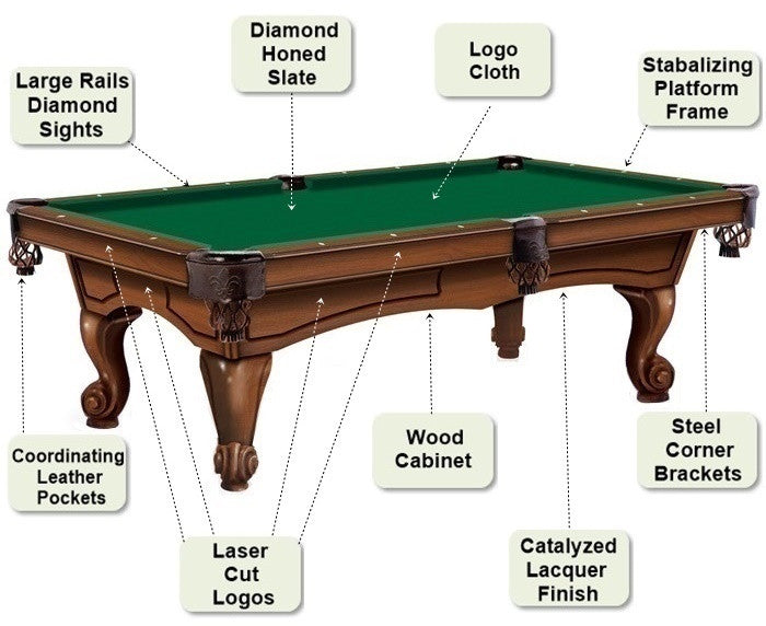 Pool Table Features