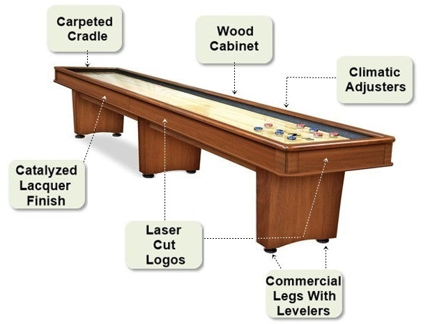 Shuffleboard Table Features
