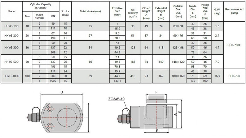 "Low Height Cylinders (100tons 2.6"") (YG-100D)"