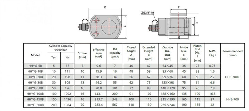 "Low Height Cylinders (200tons 0.8"") (YG-200B)"