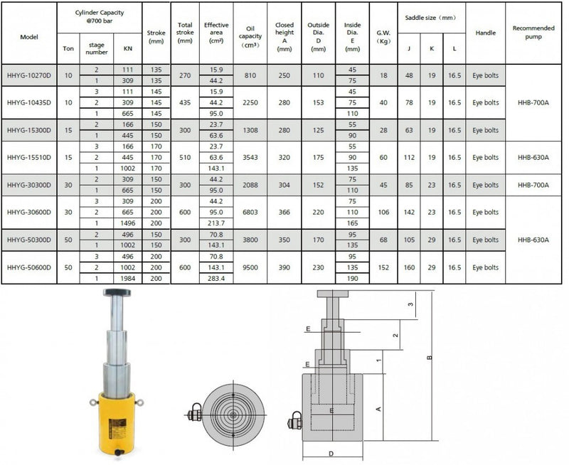 "Single-acting Telescopic Cylinder (50tons, 11.8"") (YG-50300D)"
