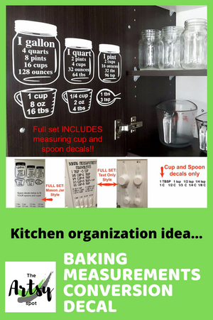 Baking conversion decals - The Artsy Spot