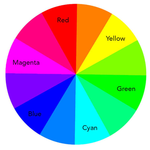 ColorWheel