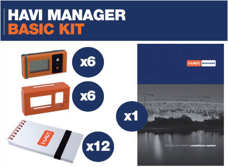 HAVi Manager Complete Basic Kit