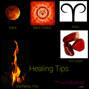 Birthday Sign Healing: Aries