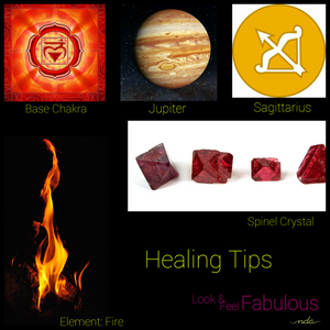 Birthday Healing: Spinel & Base Chakra