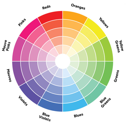 how to choose a colour scheme in room