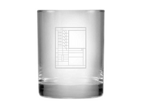 Double On The Rocks Glass Tumbler - Bach House, Set/2