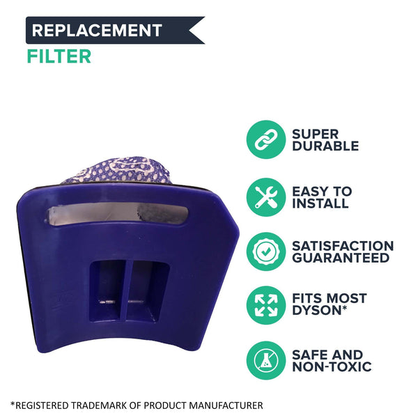 Replacement Pre Filter, Fits Dyson 360 Eye Robotic Vacuum, Washable