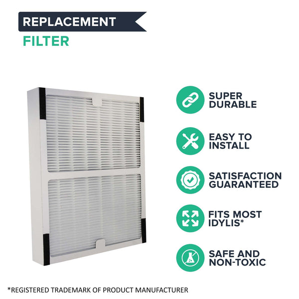 Crucial Air Replacement Air Purifier Filter Compatible with Idylis A Filter Part # IAP-10-100, IAP-10-150 - Pair with HEPA Style Filters Model IAF-H-100A