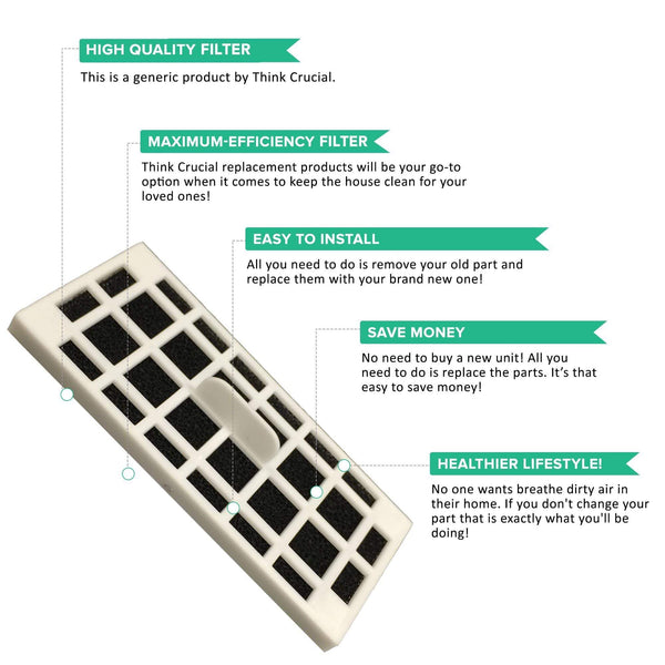 Replacement Fridge Odor Filter, Compatible with Part CFE28TSHSS & CYE22TSHSS