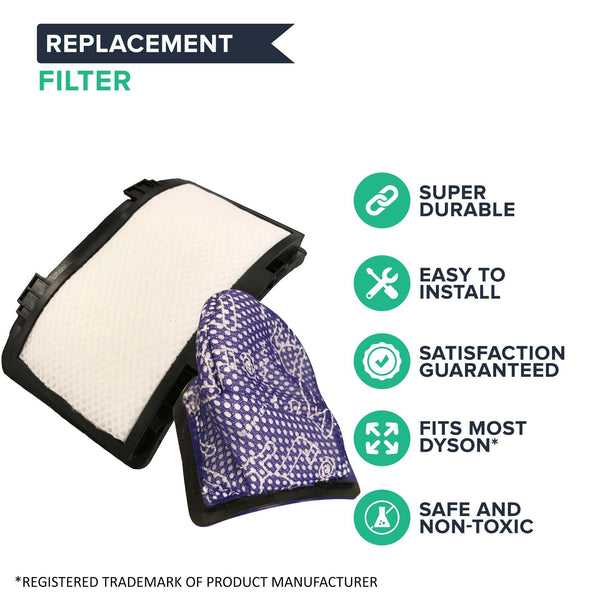 Replacement Pre & Post Filter Kit, Fits Dyson 360 Eye Robotic Vacuum, Washable