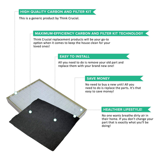 Replacement Filter Kit, Fits Whirlpool Air Purifiers AP150 & AP250 Series, Compatible with Part 1183051K