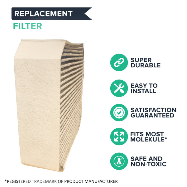 Think Crucial Molekule (TM) Replacement Pre-Filter, Compatible with Gray Version 2.1 Molekule (TM) Air Cleaner Purifier Machine, Bulk Pre Filters