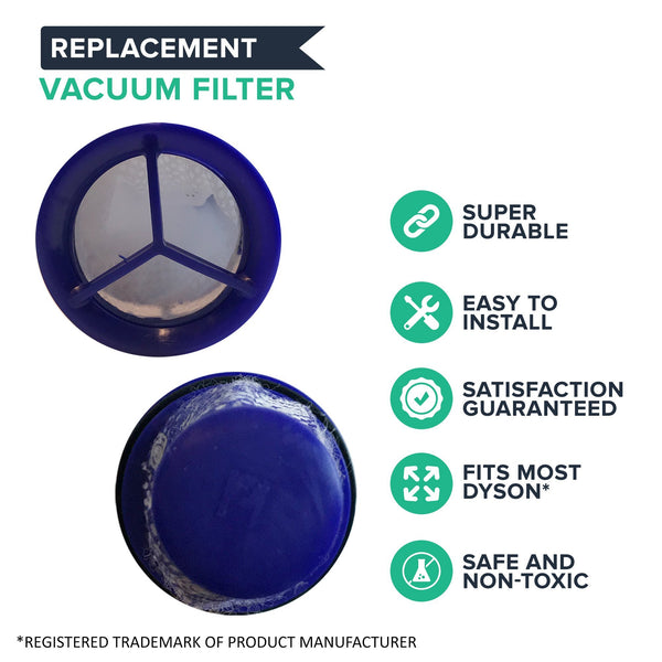 Replacement Pre & Post Filter Kit, Fits Dyson DC50, Compatible with Part 965081-01 & 965080-0
