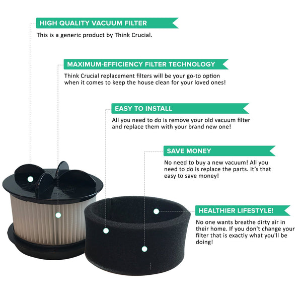 Replacement Style 10 Filter Kit, Fits Bissell PowerForce & CleanView II, Compatible with Part 2031192, 2031183, 2031215 & 2031009