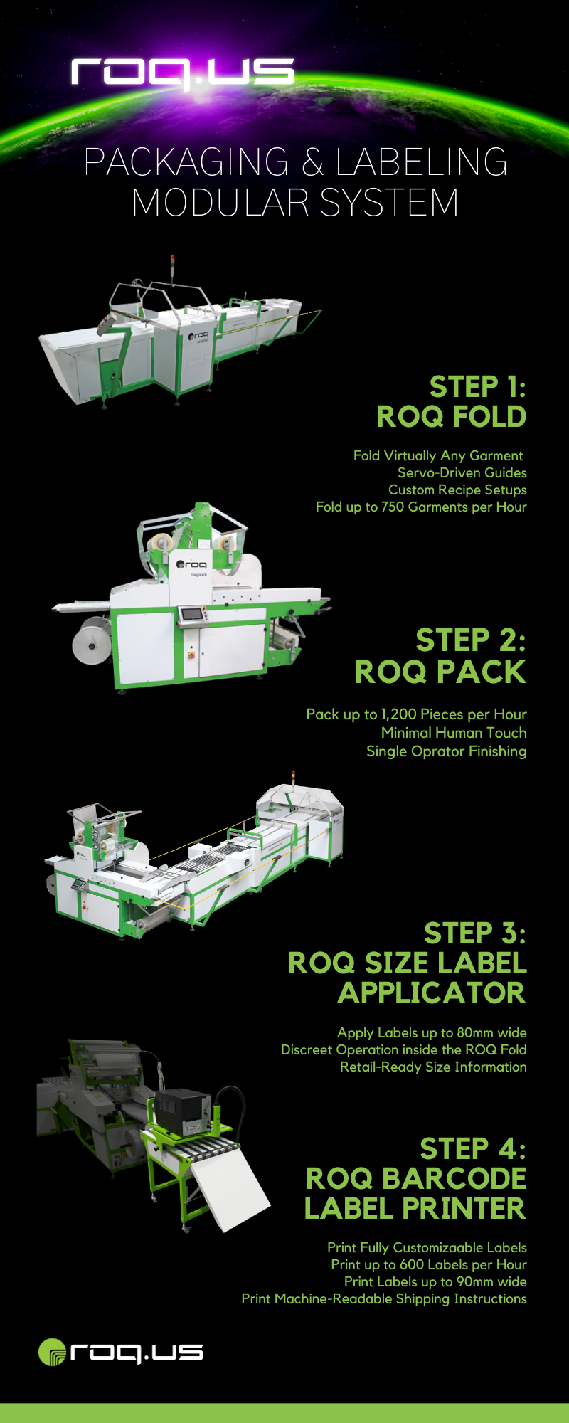 ROQ US Packaging and Labeling Automatic Modular System