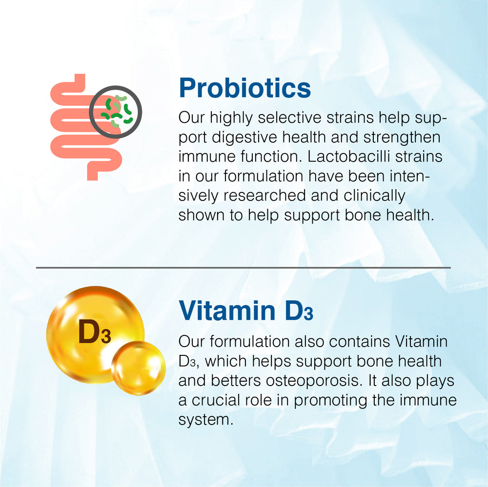 METAFLORA 50+ Support Bone Health-3 Targeted Strains-Vitamin D3 Added-10 Billion CFUs (New!)