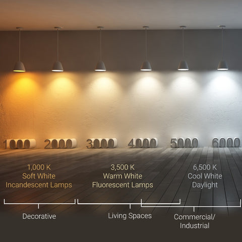 color temperature spectrum from cool colors to warm colors