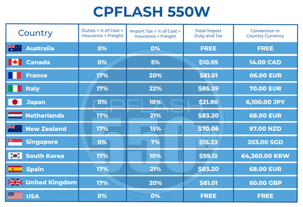 CPFlash 550W Tax Table