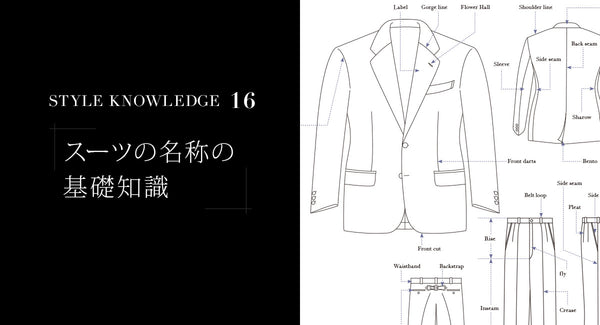 STYLE KNOWLEDGE 16