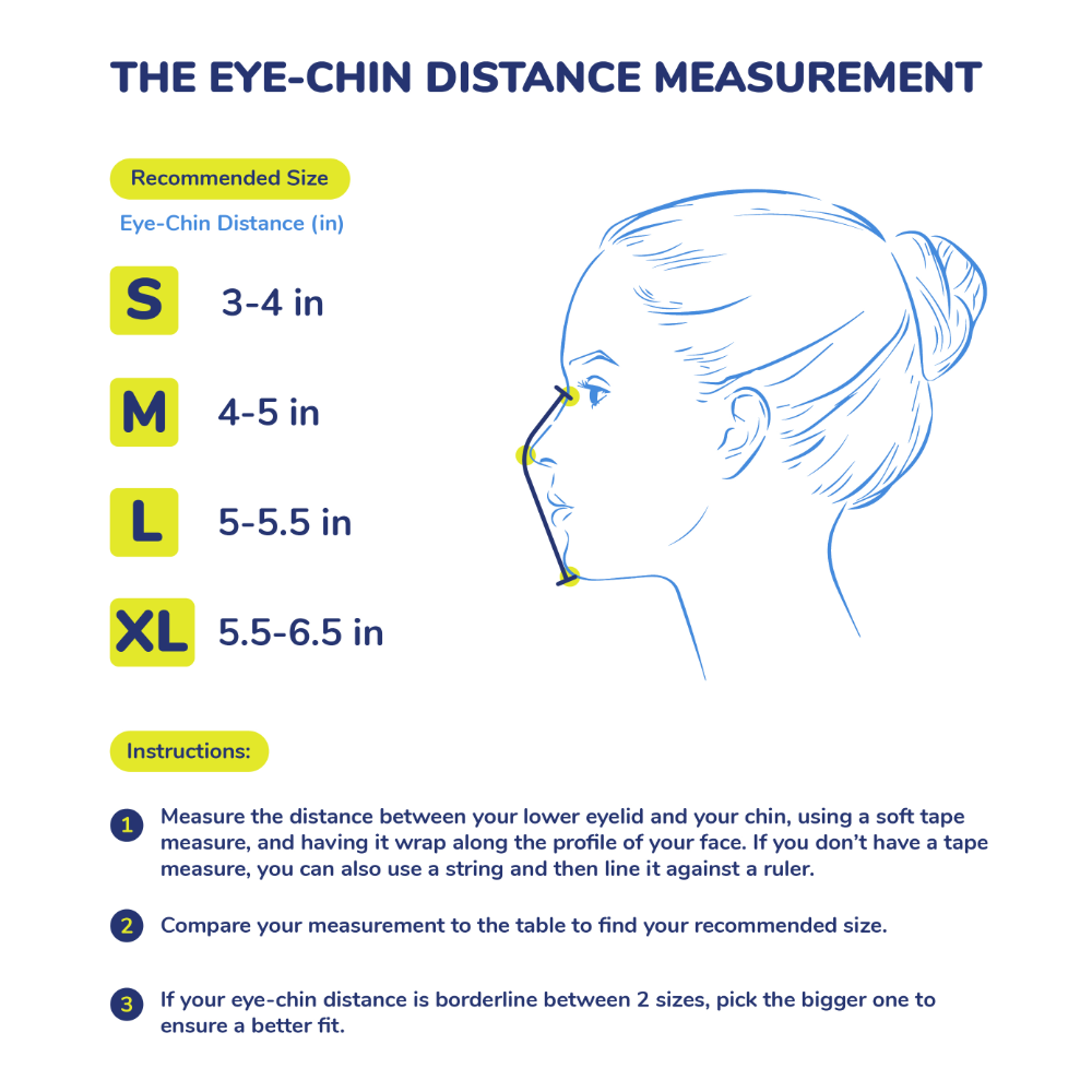 The eye-chin distance measurement