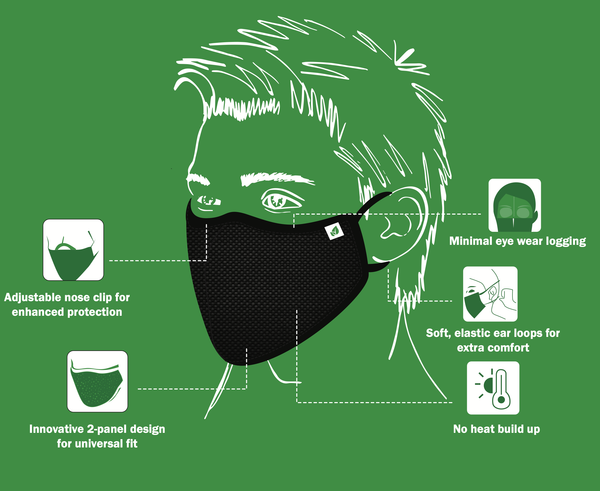 Sustainme Facemask