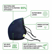Sustainme Adjustable  Face Mask - Reusable | Antibacterial | Anti Pollution - S95 Pk Of 1 - Dark Blue