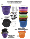 Bait Basket Lid Kit - H&H Lure Company