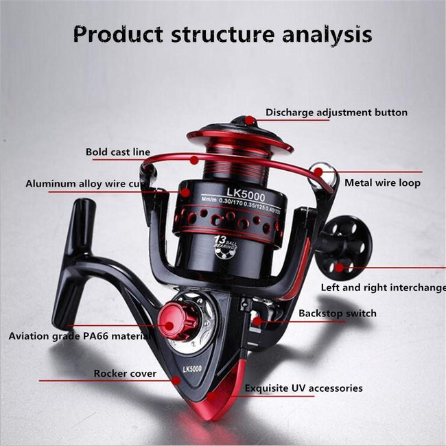 2019 Fishing Spinning Reel Saltwater Fishing Reel Carp Fishing Reels 6000 4.7:1 13 BB Rock Fishing Reel Spinning Reels Wheel - fishingtools-co
