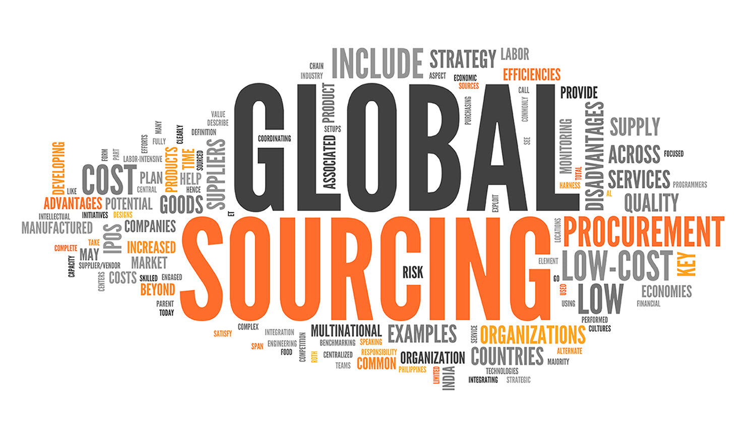 Global Sourcing and Procurement Image
