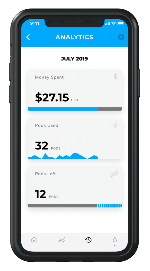 View of the Fluux app analytics screen showing money spent, pods used, and pods left.