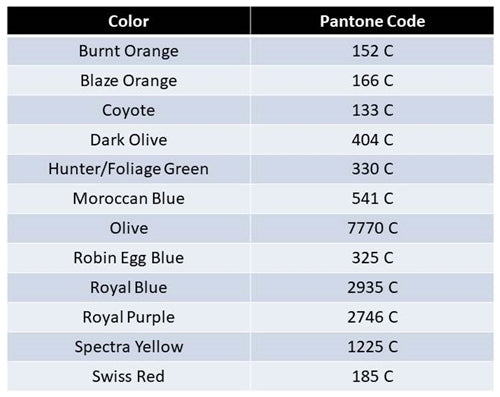 Stock colors vs Pantone codes