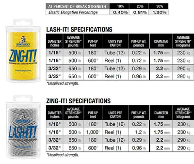 Zing-it/Lash-It - 180 ft Mini-Spools