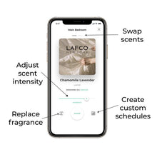 Load image into Gallery viewer, LAFCO, Smart Diffuser Refill - Champagne