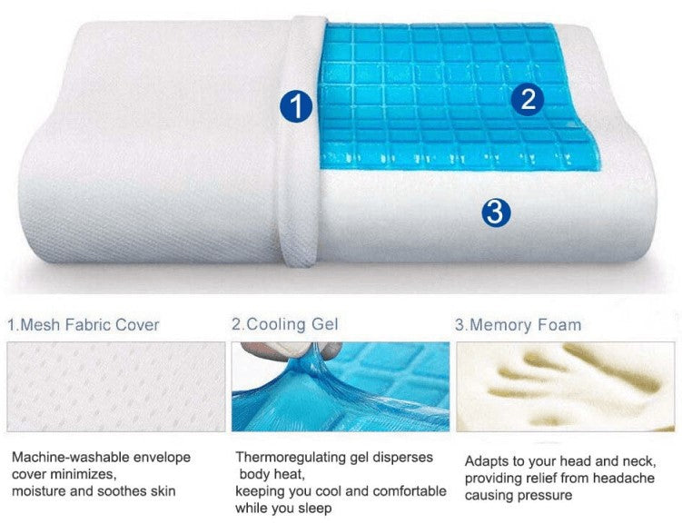 Do Cooling Gel Pillows Really Work