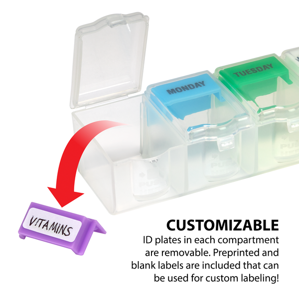 removable labels for customizing the pill planner