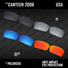 Load image into Gallery viewer, Anti Scratch Polarized Replacement Lenses for-Oakley Canteen 2006 Options