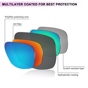 LenzPower Polarized Replacement Lenses for Half Jacket 2.0 XL Options